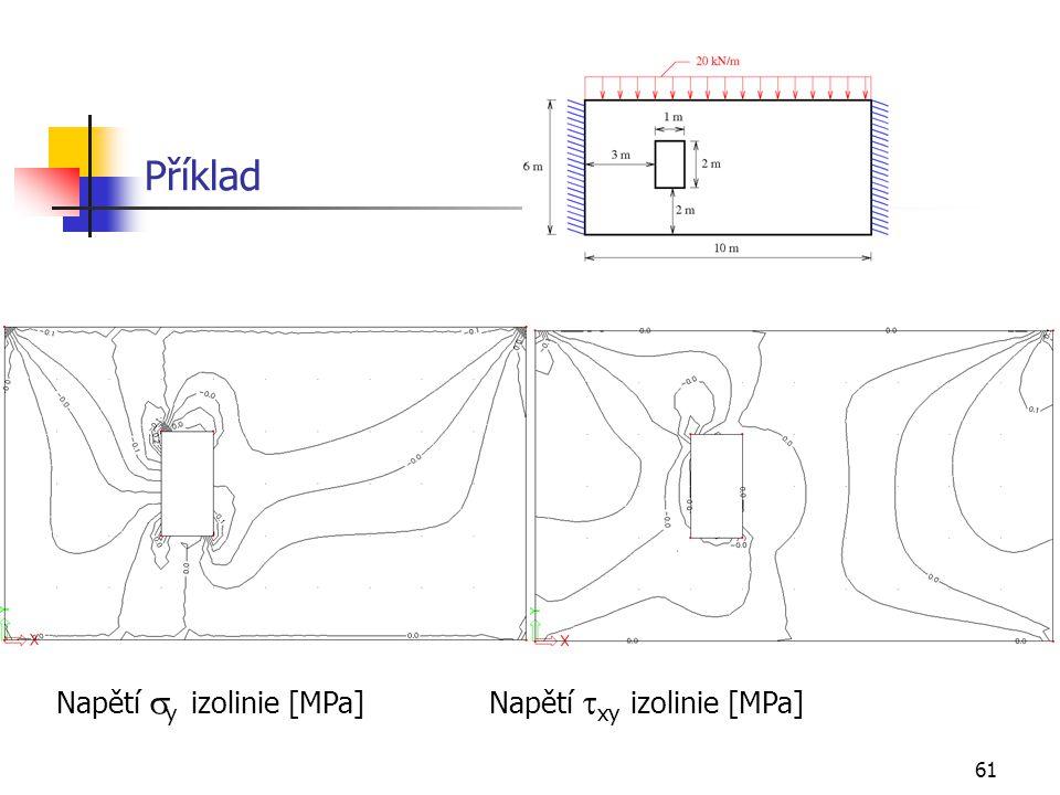 Příklad Napětí sy izolinie [MPa] Napětí txy izolinie [MPa]